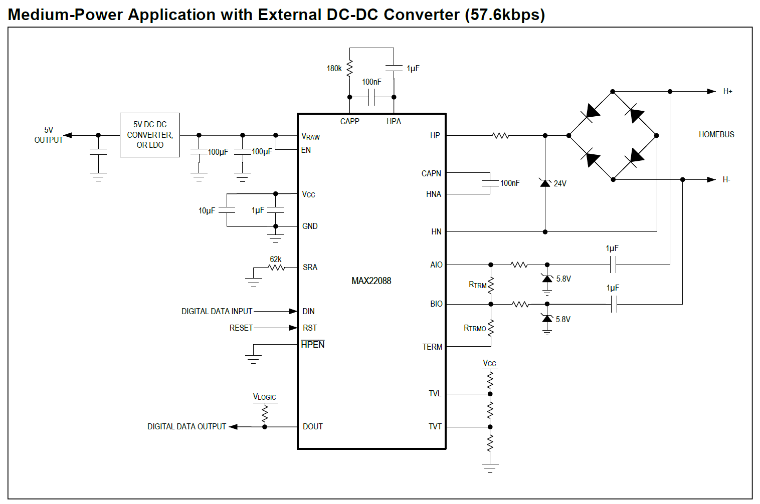 Download datasheet for MAX22088 [PDF]