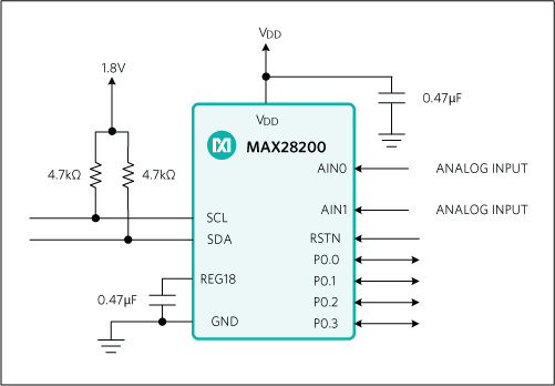 New Maxim Product Highlights - DS28E50, MAX20098, MAX20034