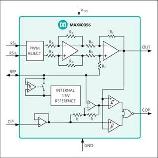 MAX40056F Bidirectional Current Sense Amplifier with PWM-Rejection
