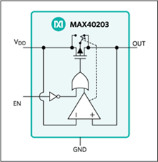 MAX40203 Ultra-Tiny Nanopower, 1A Ideal Diodes with Ultra-Low-Voltage Drop