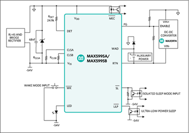 MAX5995A IEEE 802.3bt-Compliant, Powered Device Interface Controllers with Integrated 91W High-Power MOSFET