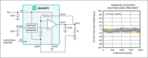 MAX6079 Low-Noise, High-Precision Series Voltage Reference in Ceramic Package