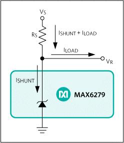 MAX6279 0.1%, 25ppm, Ceramic Shunt Voltage Reference